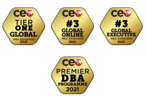 CEO Rankings 2021
